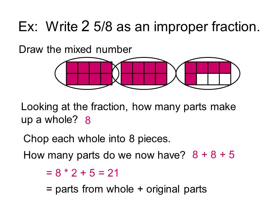 Ex: Write 2 5/8 as an improper fraction.