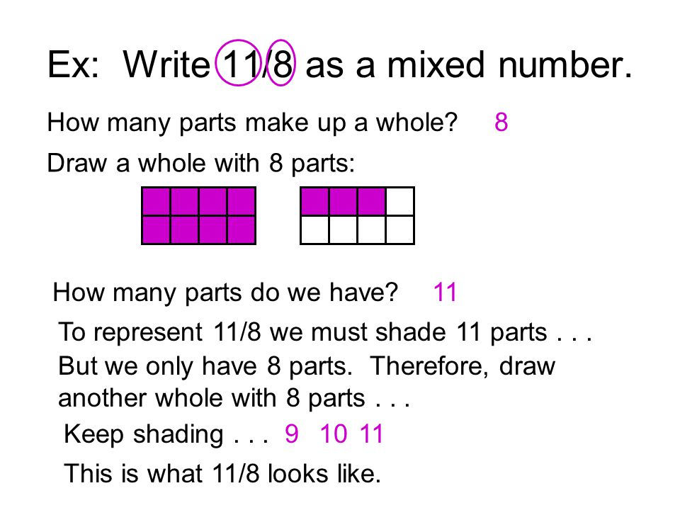 Ex: Write 11/8 as a mixed number.
