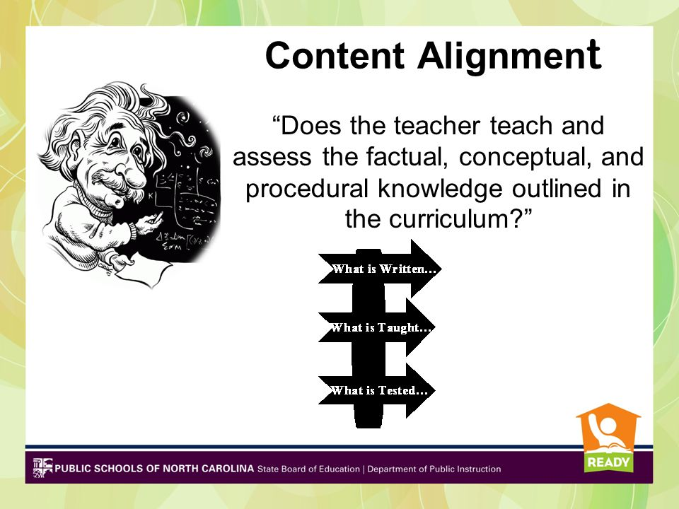 Content Alignment Does the teacher teach and assess the factual, conceptual, and procedural knowledge outlined in the curriculum