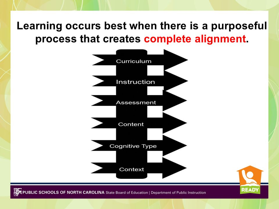 Learning occurs best when there is a purposeful process that creates complete alignment.