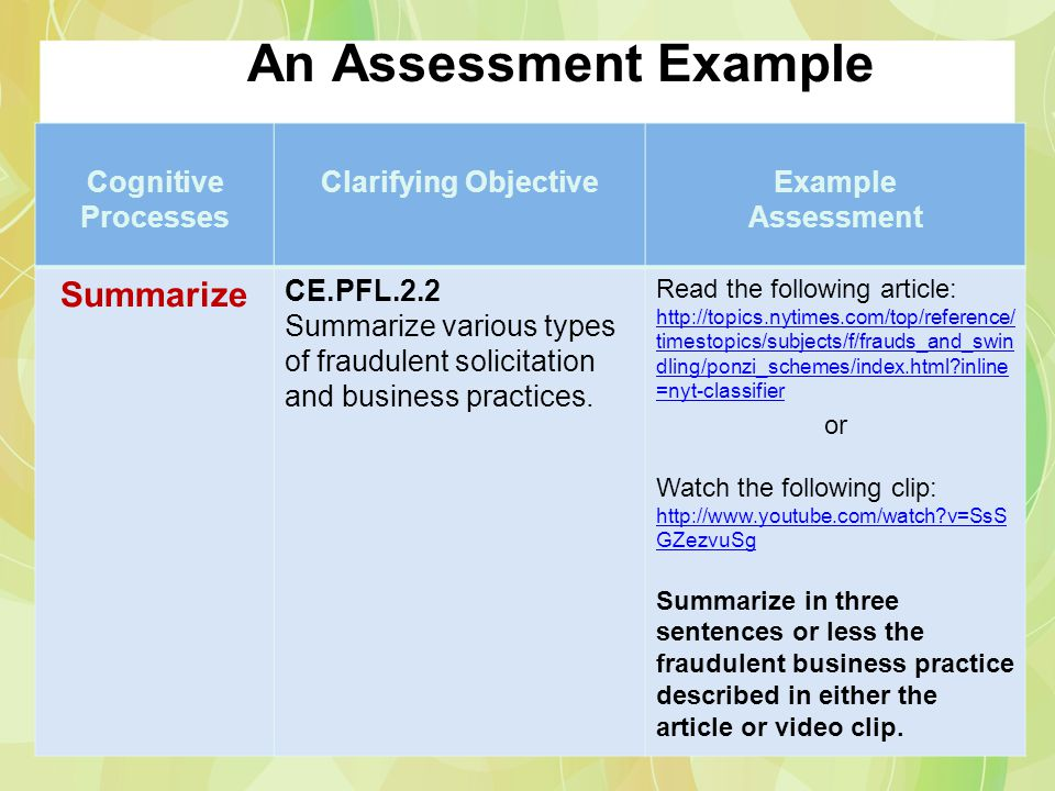 An Assessment Example Summarize Cognitive Processes