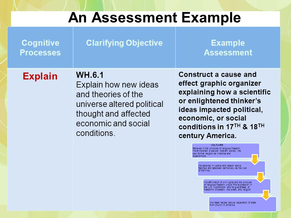 An Assessment Example Explain Cognitive Processes Clarifying Objective