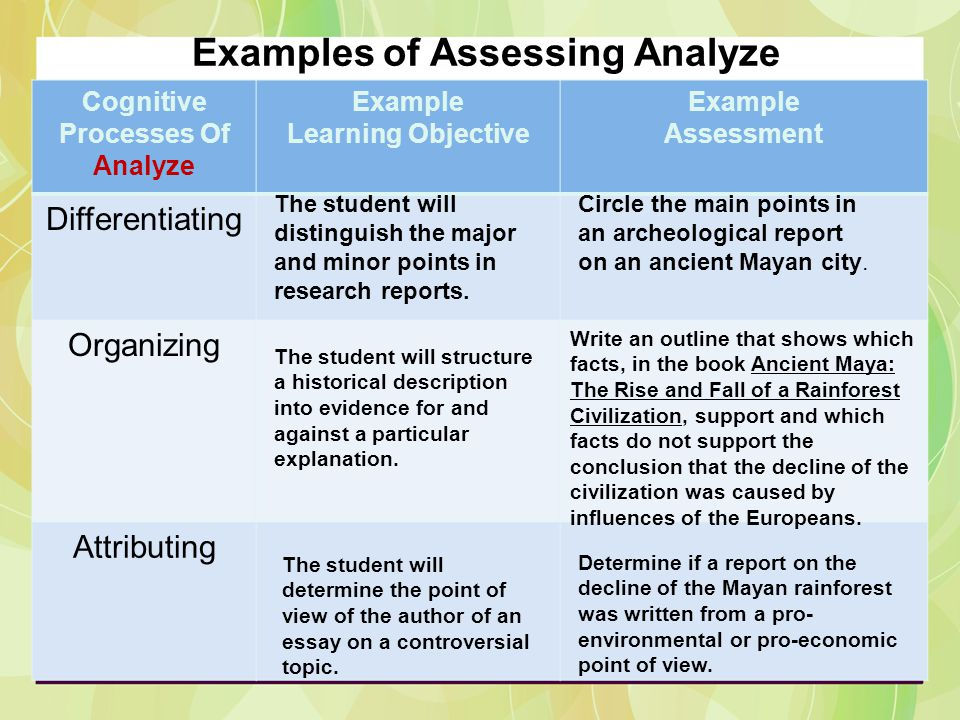Examples of Assessing Analyze