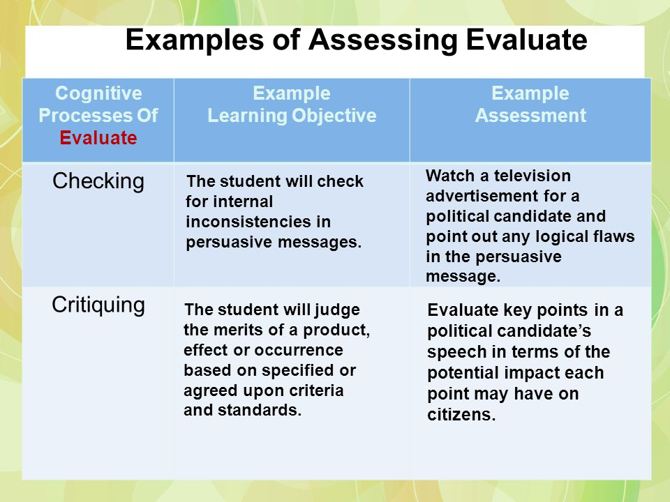 Examples of Assessing Evaluate
