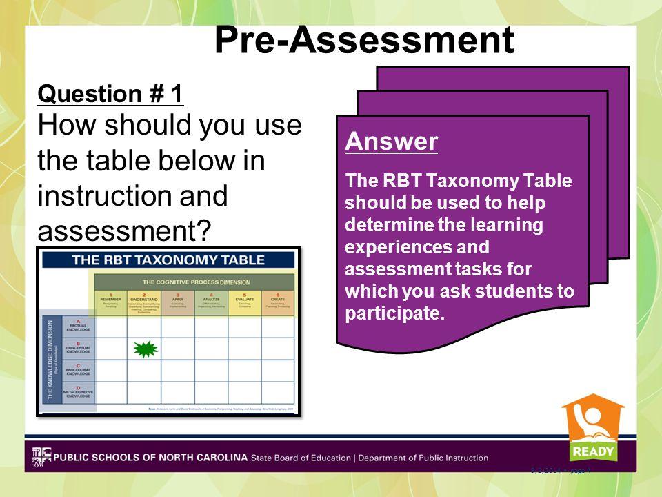 Pre-Assessment Question # 1