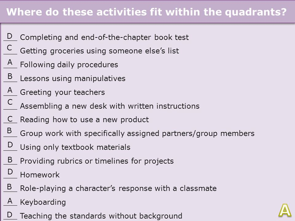 Where do these activities fit within the quadrants