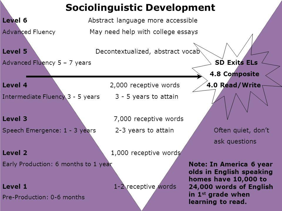 Sociolinguistic Development