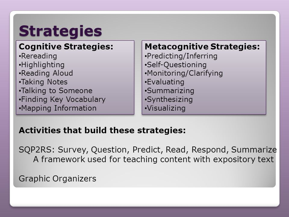 Strategies Cognitive Strategies: Metacognitive Strategies: