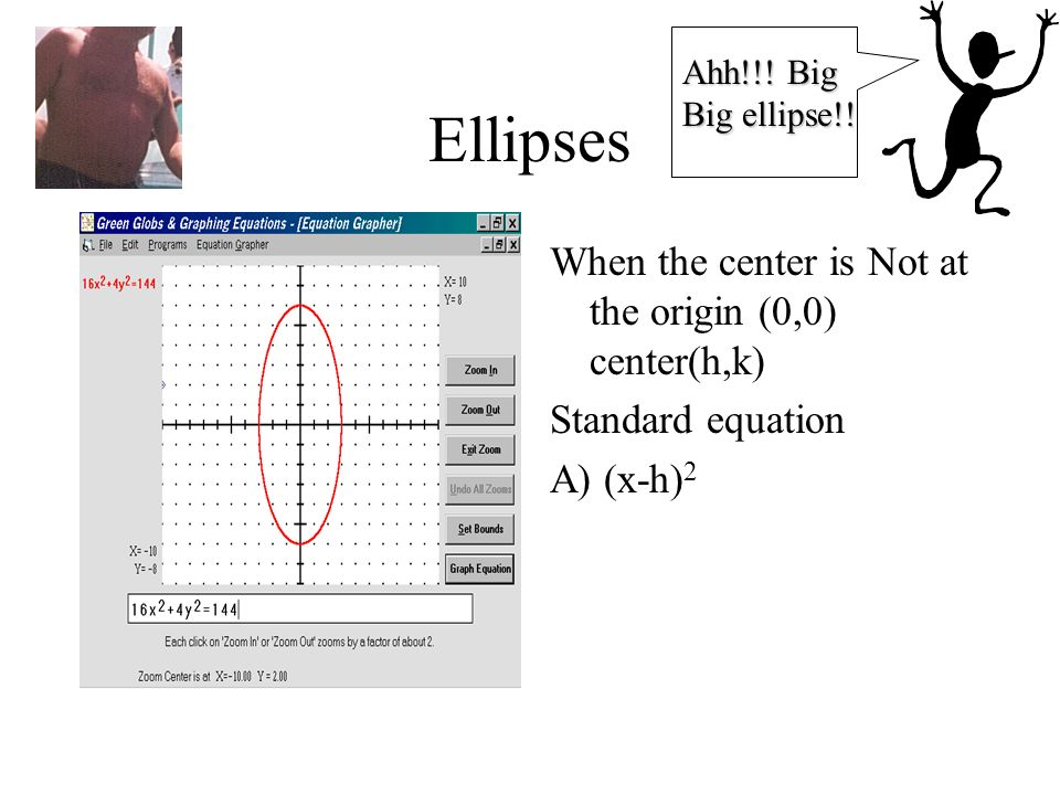 Ellipses When the center is Not at the origin (0,0) center(h,k)