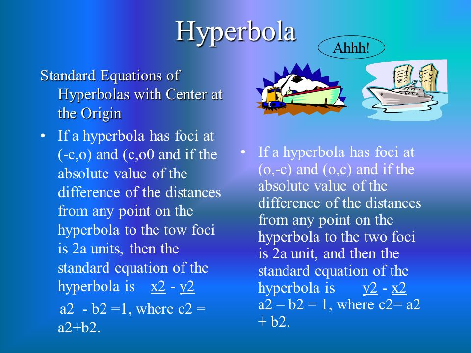 Hyperbola Ahhh! Standard Equations of Hyperbolas with Center at the Origin.