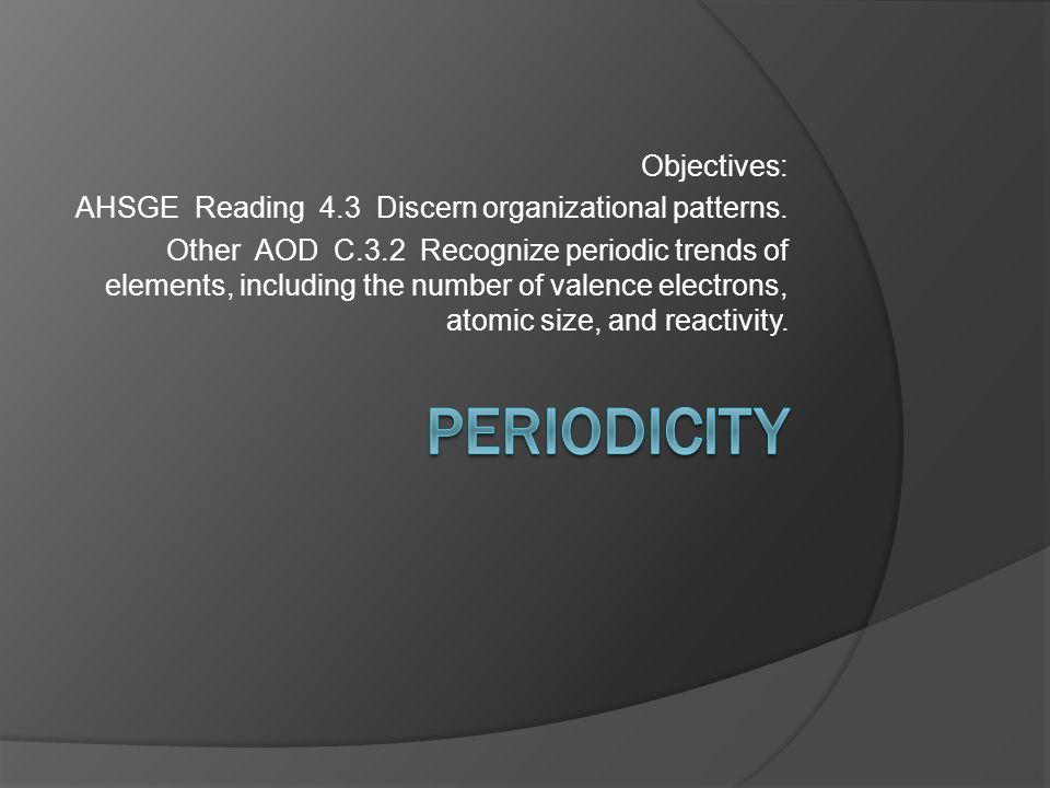 Periodicity Objectives: