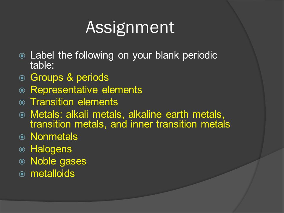 Assignment Label the following on your blank periodic table: