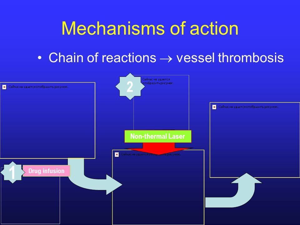 Mechanisms of action 1 2 Chain of reactions  vessel thrombosis