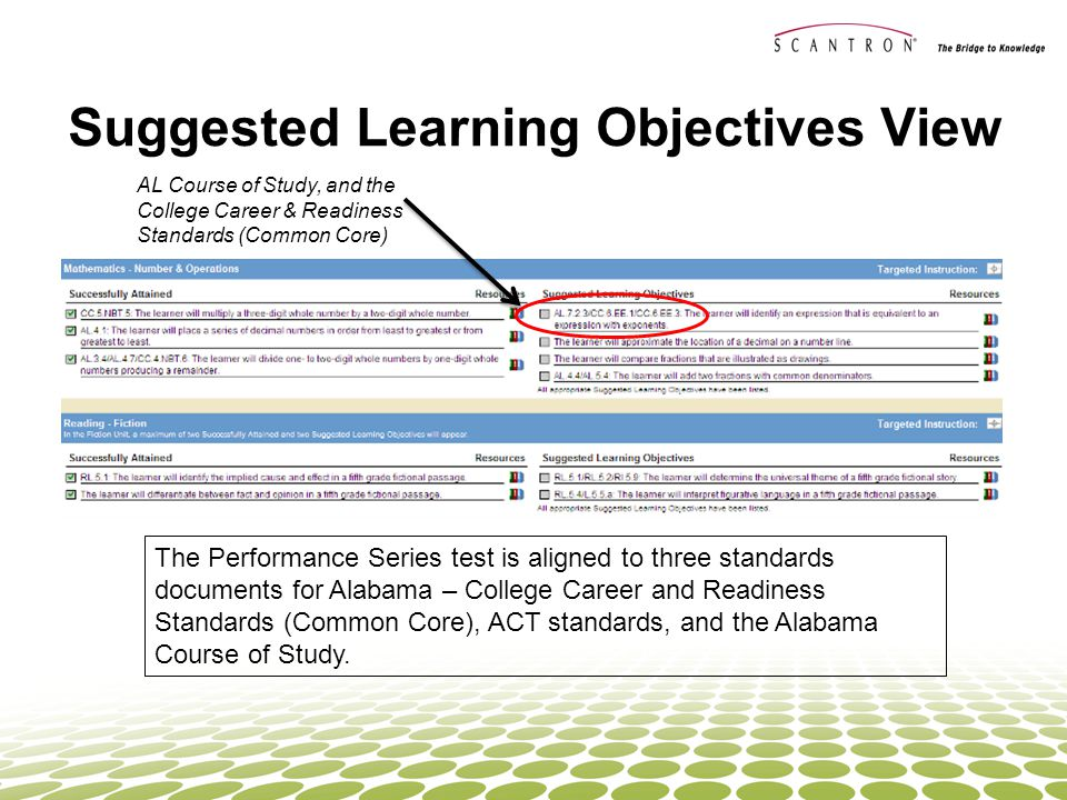 Suggested Learning Objectives View