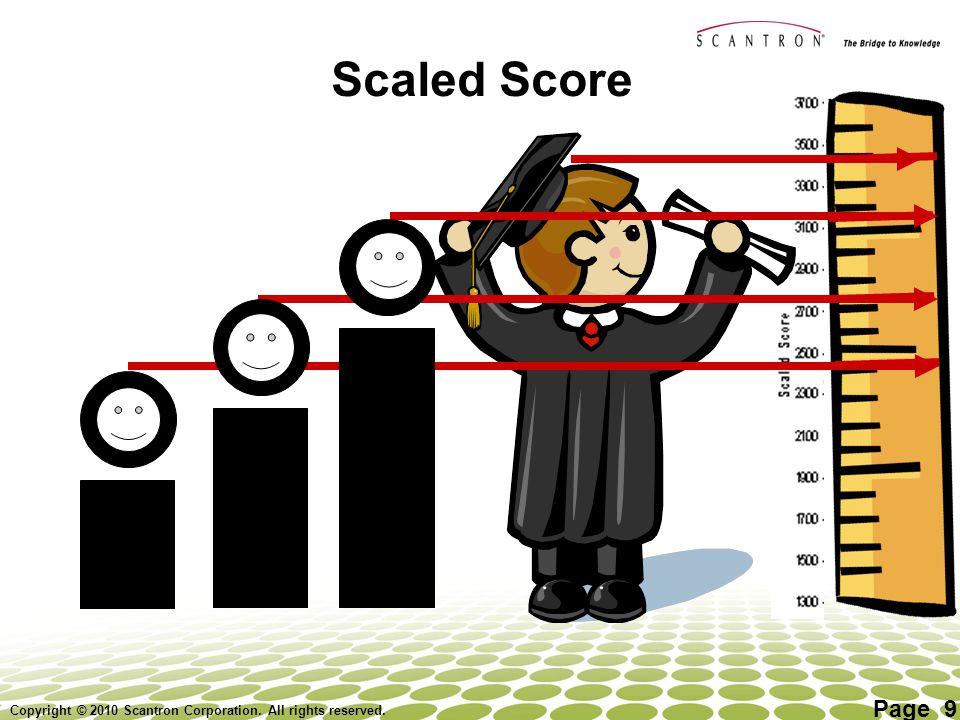 Scaled Score PQ: How does the Scaled Score compare to other scoring systems you have used Scaled Score is our educational yardstick ,