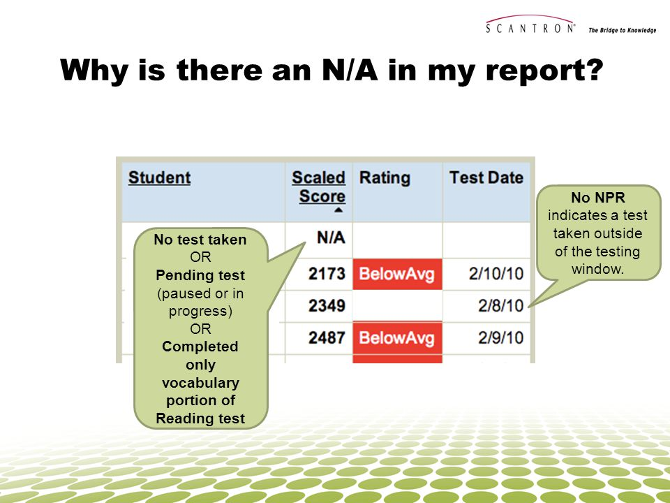 Why is there an N/A in my report