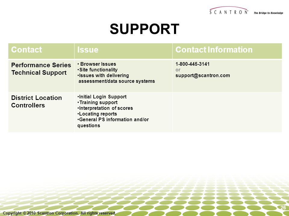 SUPPORT Contact. Issue. Contact Information. Performance Series Technical Support. Browser Issues.