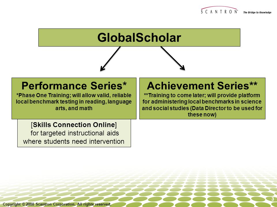 GlobalScholar Performance Series* Achievement Series**