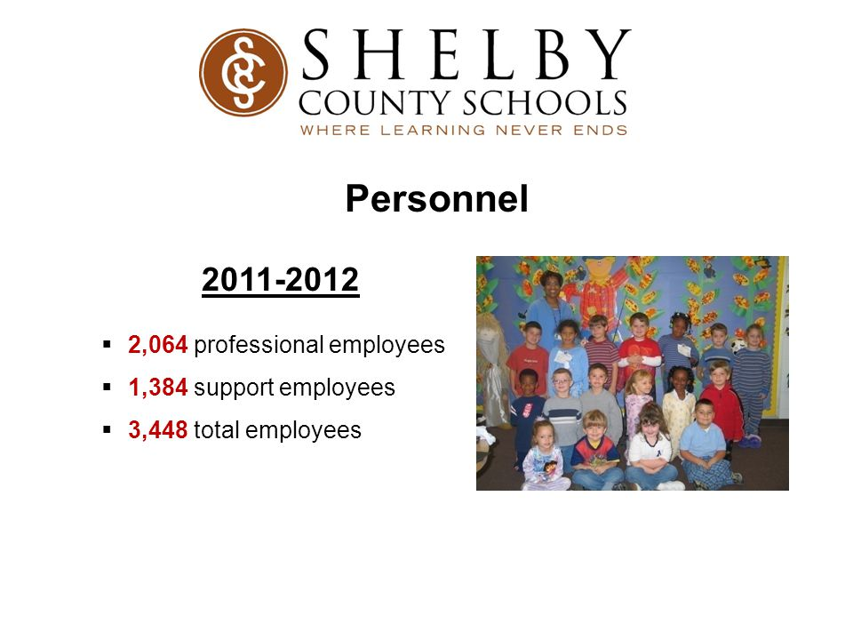 Personnel 2011-2012 2,064 professional employees