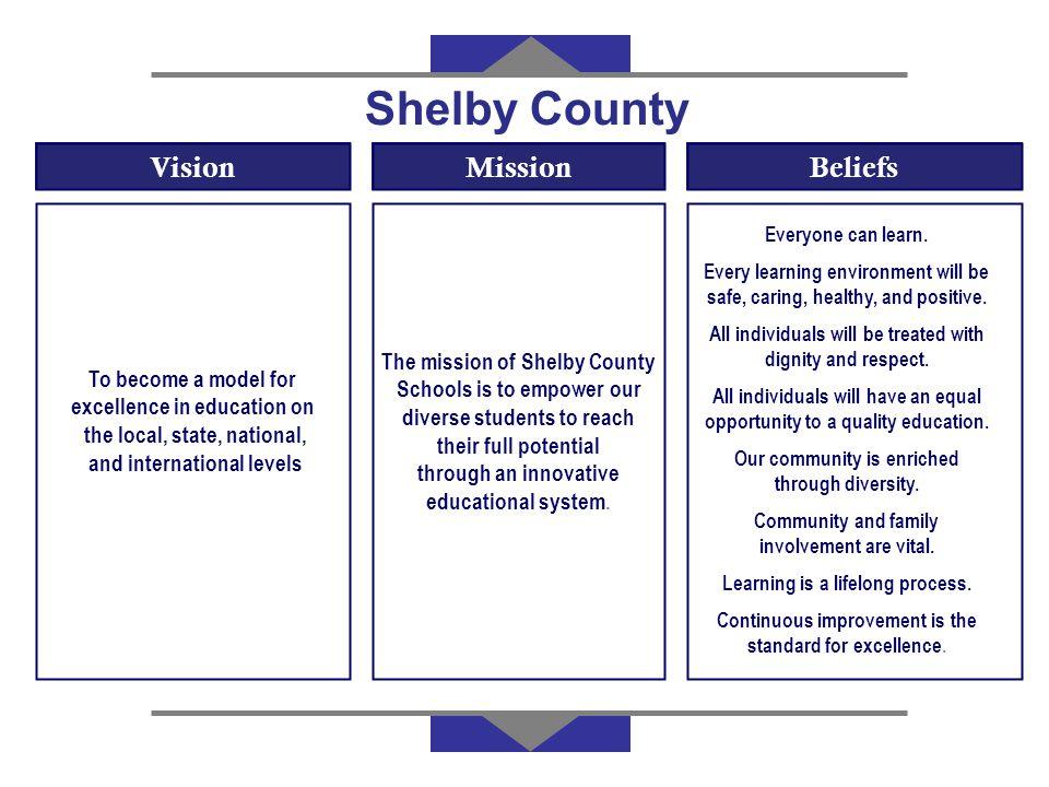 Shelby County Schools Shelby county schools Vision Mission Beliefs