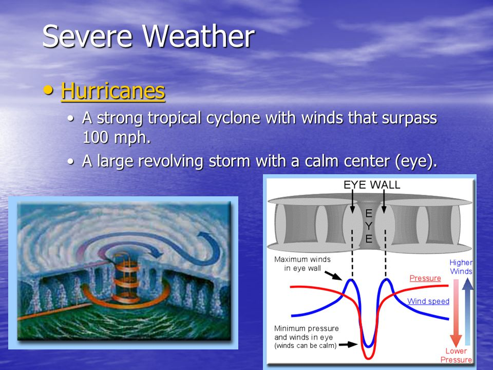 Severe Weather Hurricanes