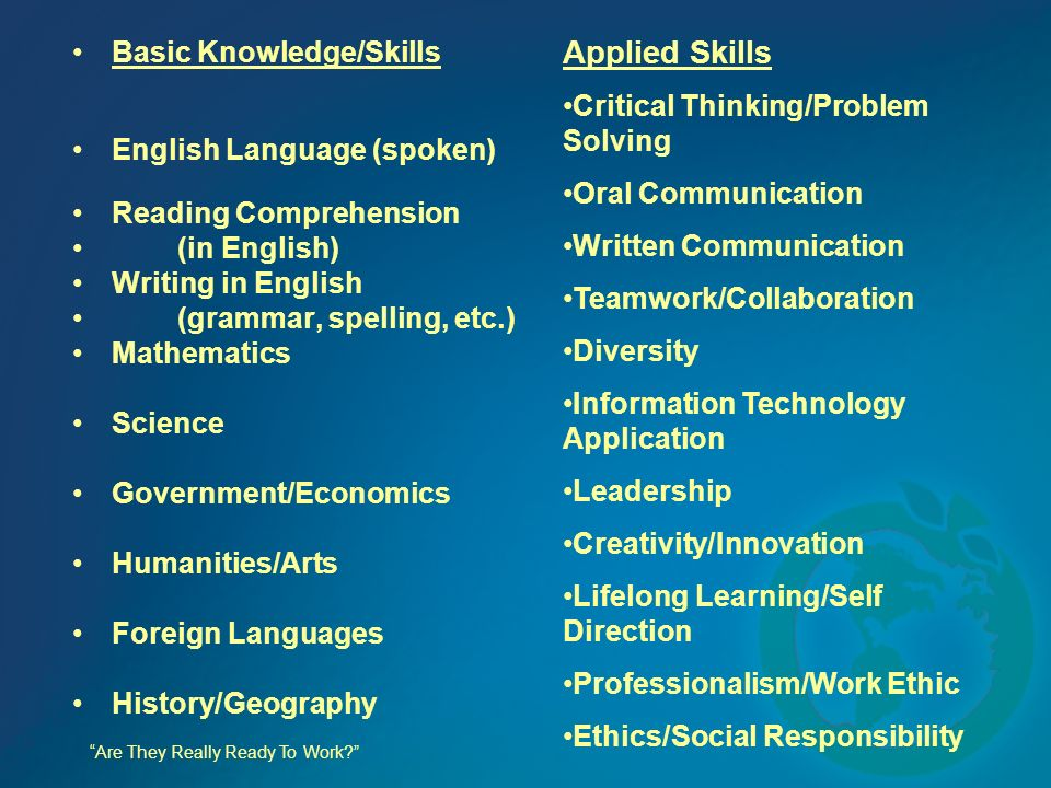 Applied Skills Basic Knowledge/Skills
