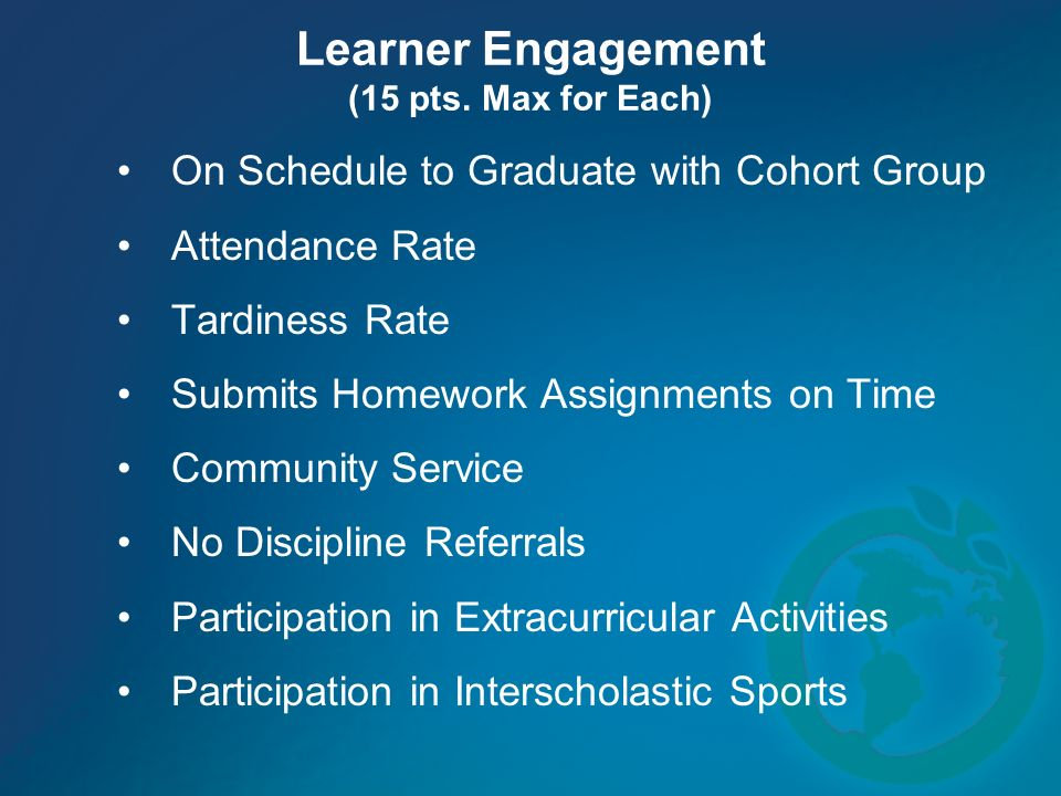 Learner Engagement (15 pts. Max for Each)