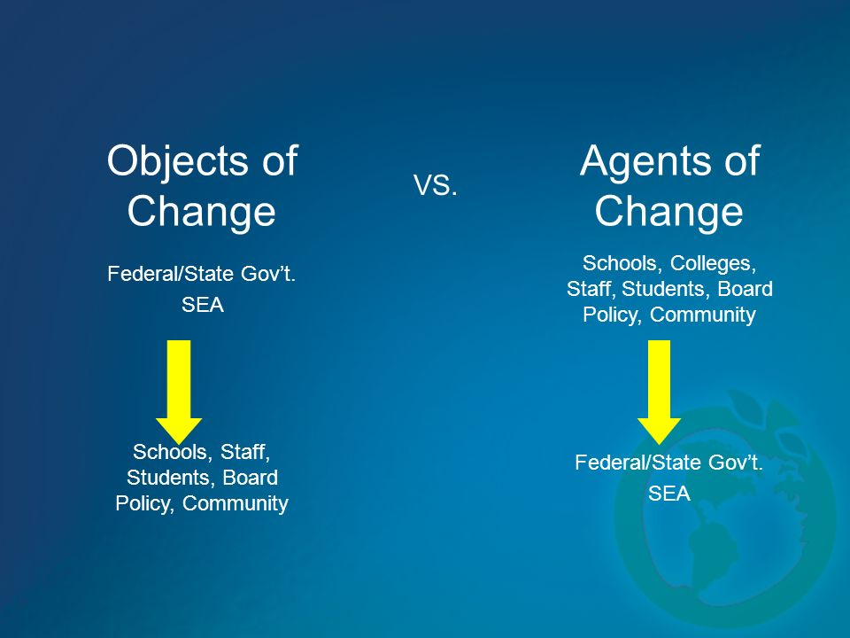 Objects of Change Agents of Change VS.