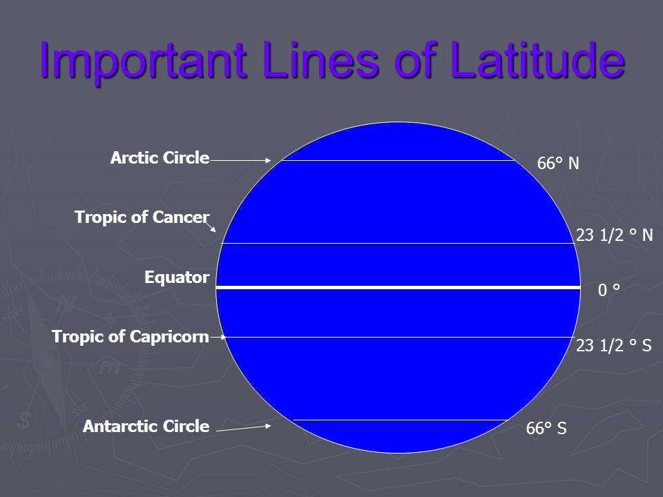Important Lines of Latitude