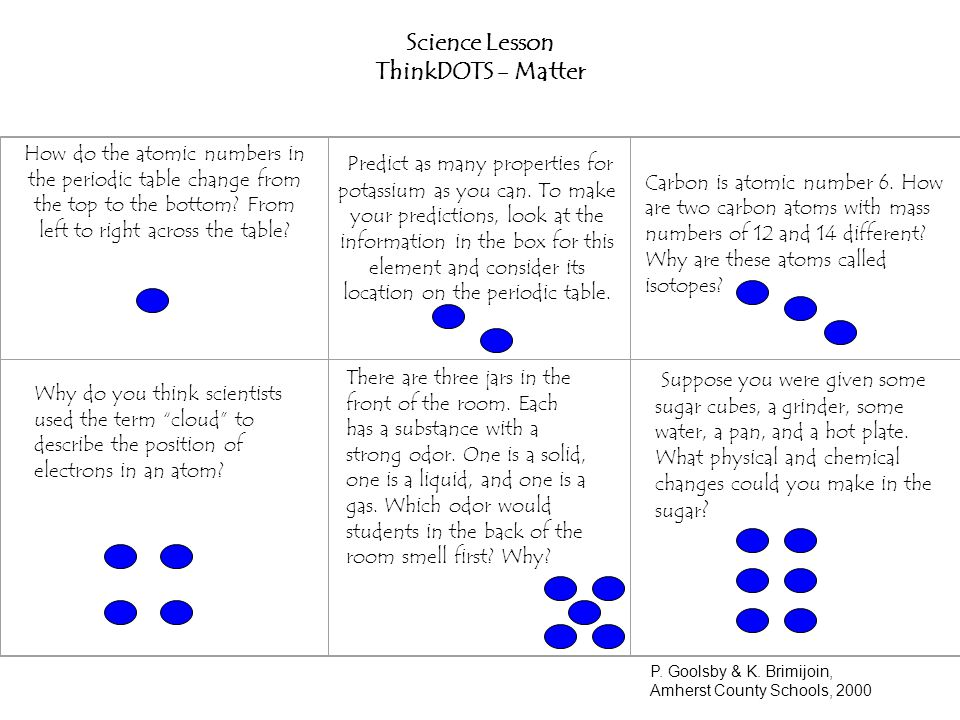Science Lesson ThinkDOTS - Matter