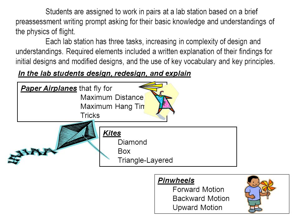Students are assigned to work in pairs at a lab station based on a brief preassessment writing prompt asking for their basic knowledge and understandings of the physics of flight. Each lab station has three tasks, increasing in complexity of design and understandings. Required elements included a written explanation of their findings for initial designs and modified designs, and the use of key vocabulary and key principles.
