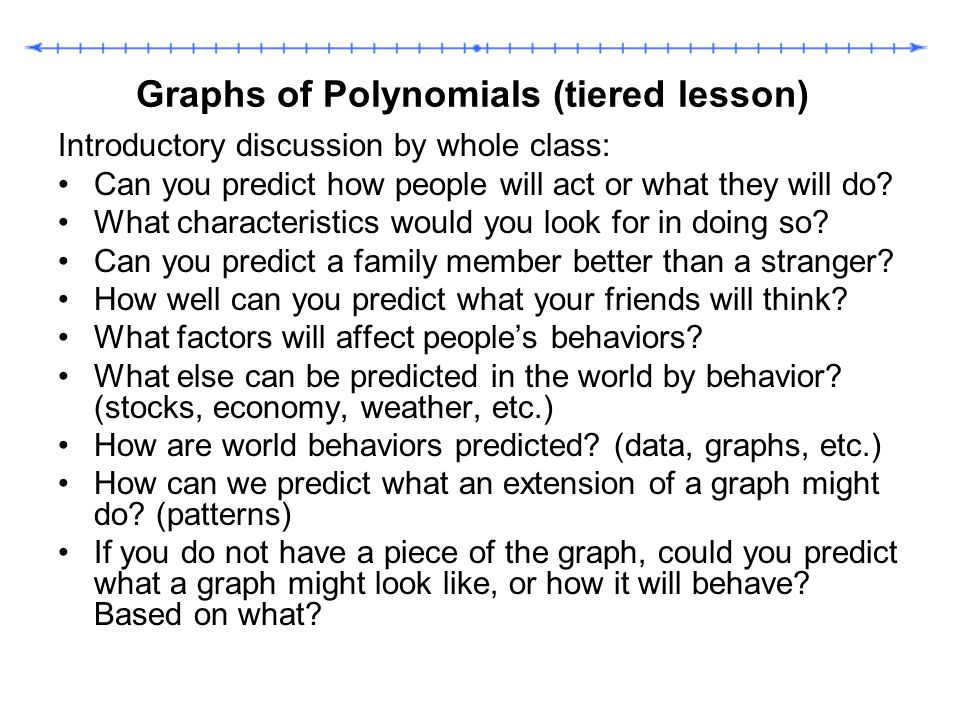 Graphs of Polynomials (tiered lesson)