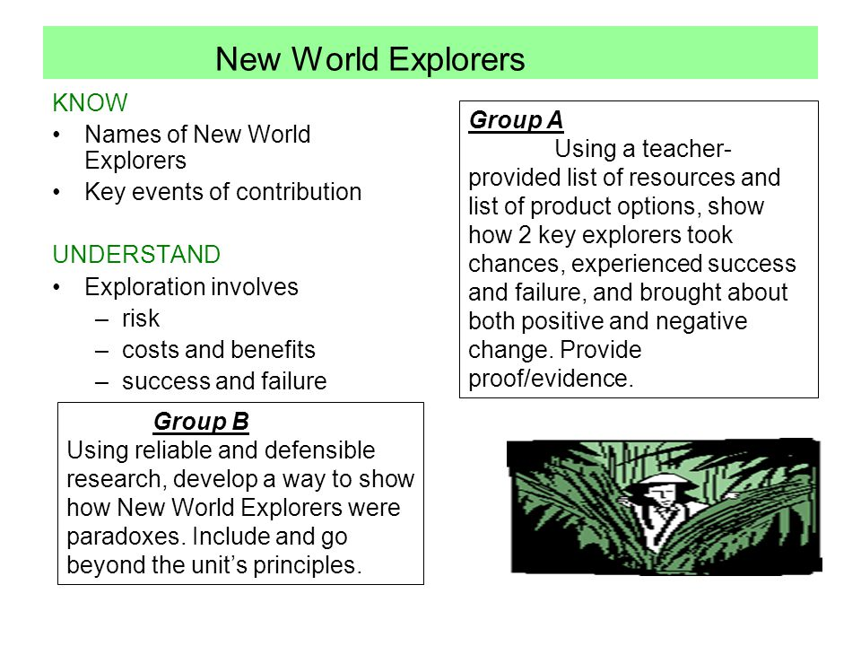 New World Explorers KNOW Names of New World Explorers Group A