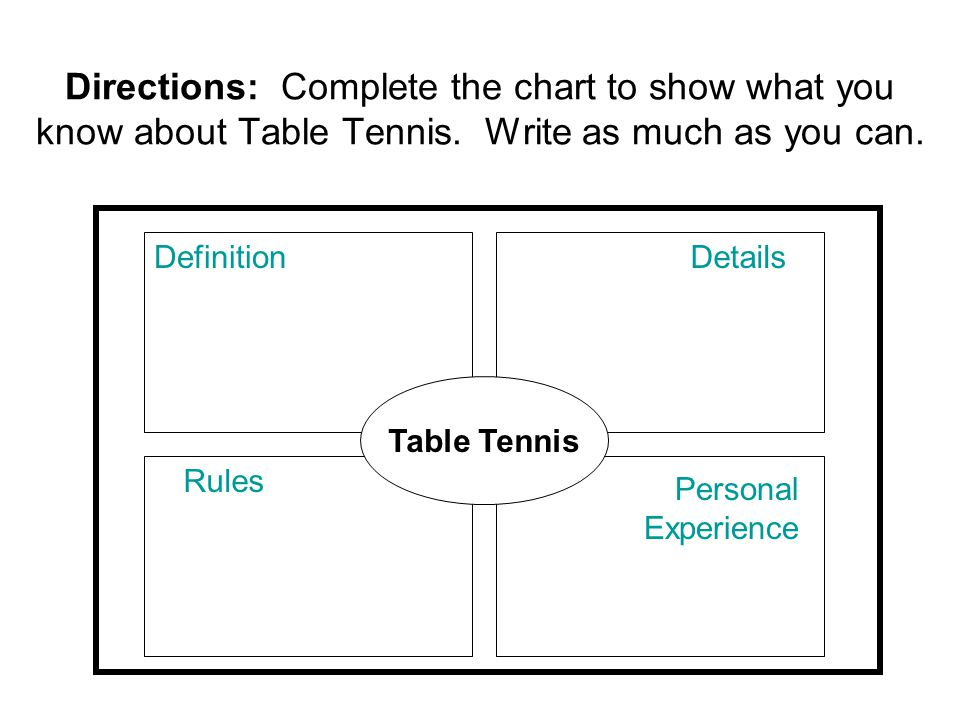 Directions: Complete the chart to show what you know about Table Tennis. Write as much as you can.
