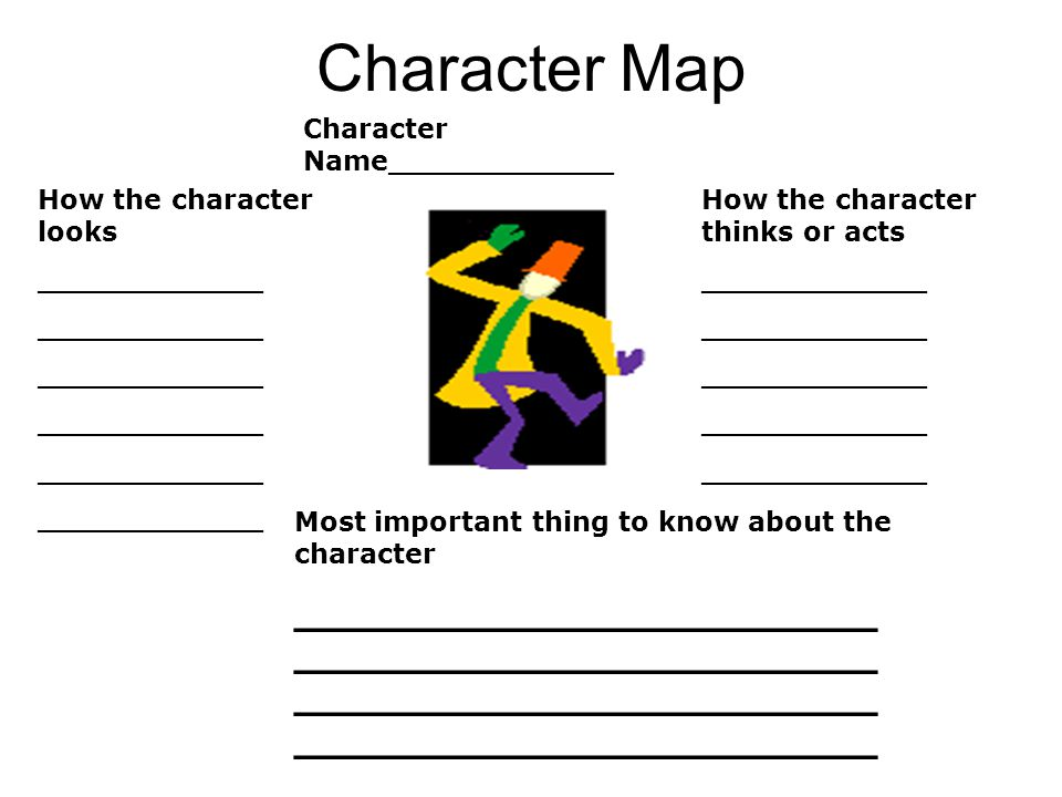 Character Map Character Name____________. How the character looks. ____________. How the character thinks or acts.