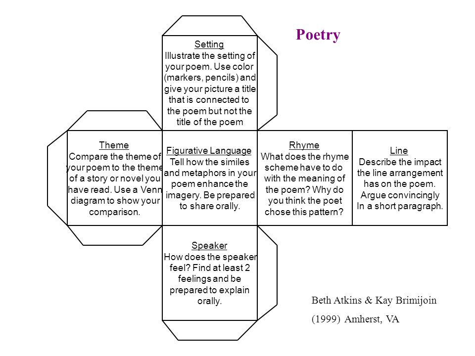 Poetry Beth Atkins & Kay Brimijoin (1999) Amherst, VA Theme