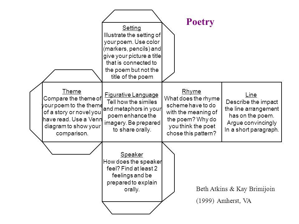 Poetry Beth Atkins & Kay Brimijoin (1999) Amherst, VA Theme