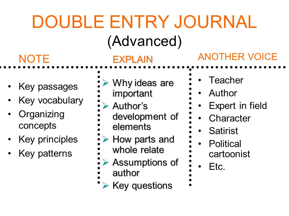 DOUBLE ENTRY JOURNAL (Advanced)