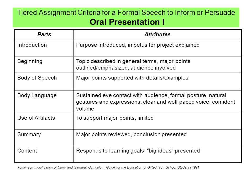 Tiered Assignment Criteria for a Formal Speech to Inform or Persuade Oral Presentation I