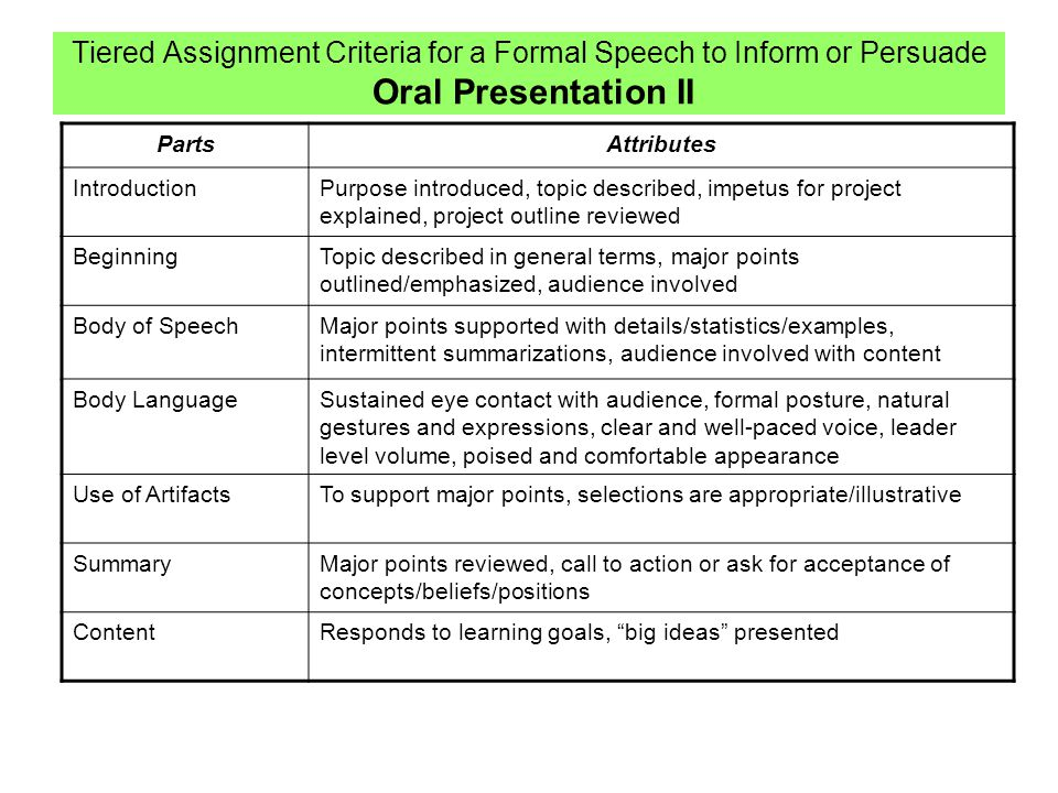 Tiered Assignment Criteria for a Formal Speech to Inform or Persuade Oral Presentation II