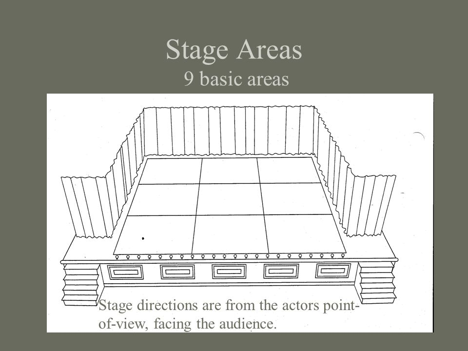 Stage Areas 9 basic areas