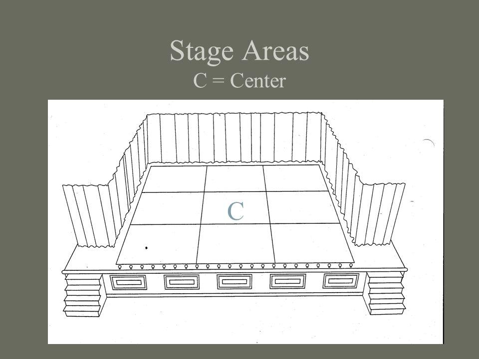 Stage Areas C = Center C