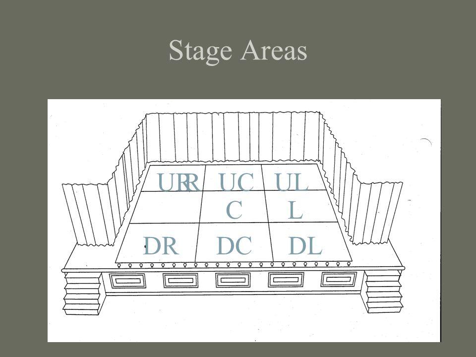 Stage Areas UR R UC UL C L DR DC DL
