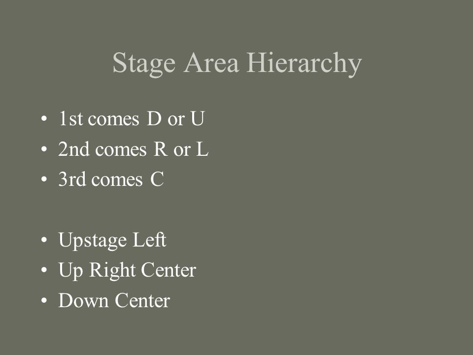Stage Area Hierarchy 1st comes D or U 2nd comes R or L 3rd comes C