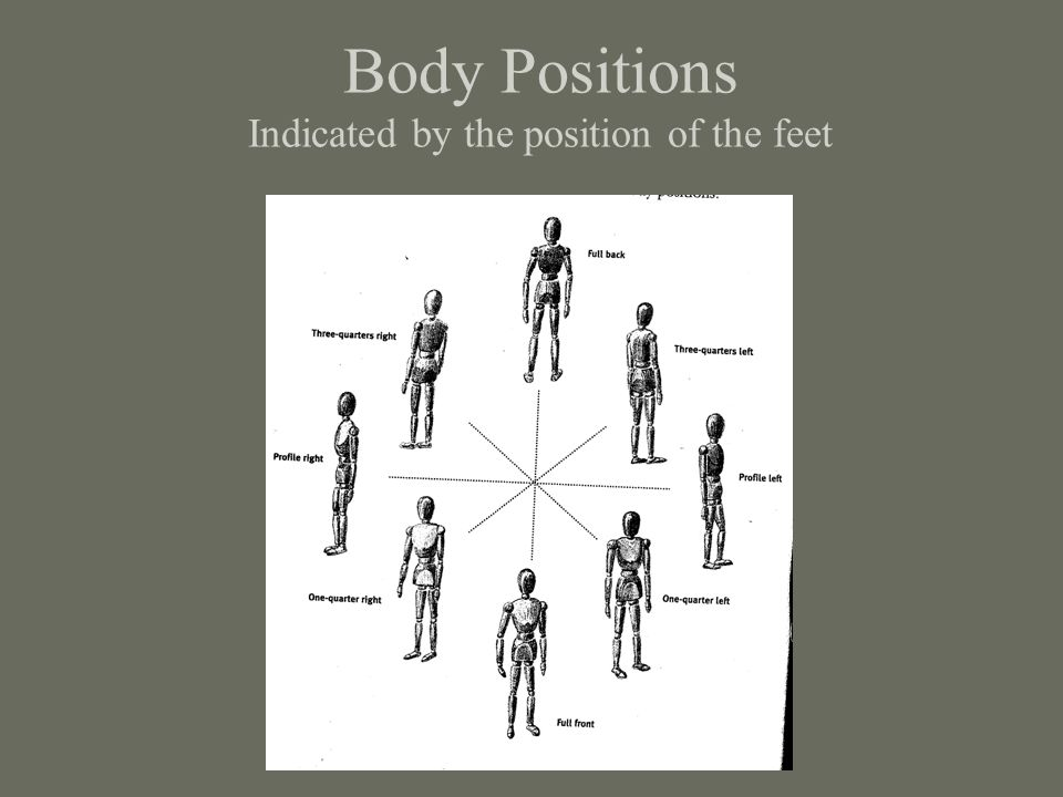 Body Positions Indicated by the position of the feet