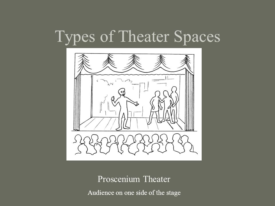 Types of Theater Spaces