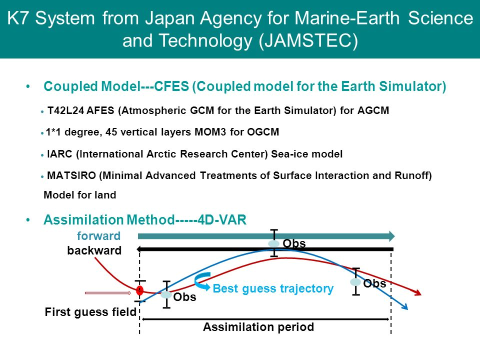 K7 System from Japan Agency for Marine-Earth Science and Technology (JAMSTEC)