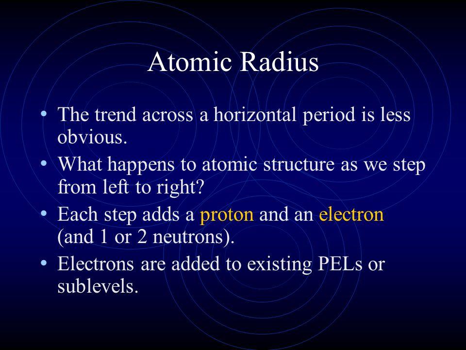 Atomic Radius The trend across a horizontal period is less obvious.