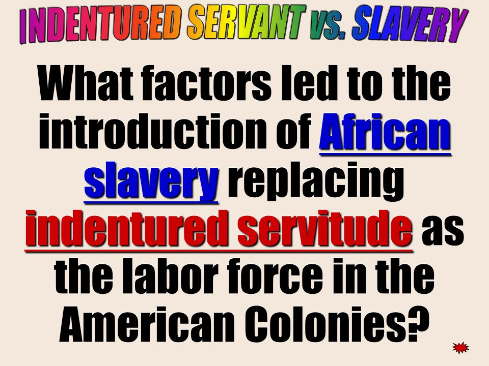 INDENTURED SERVANT vs. SLAVERY