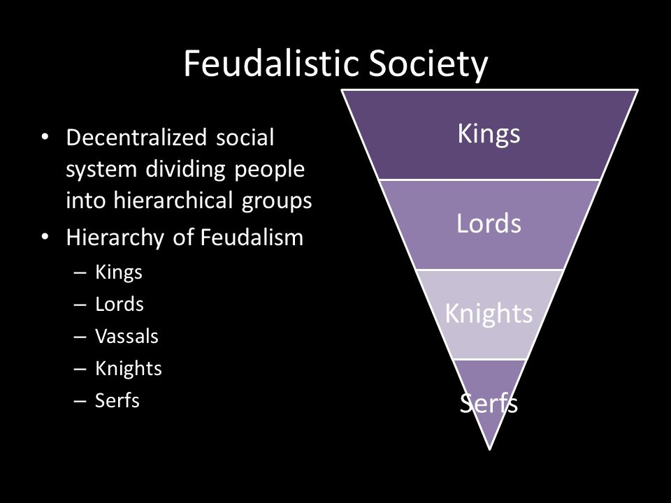 Feudalistic Society Kings. Lords. Knights. Serfs. Decentralized social system dividing people into hierarchical groups.